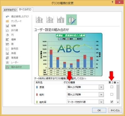 Excel 2013 で複合グラフを作る方法
