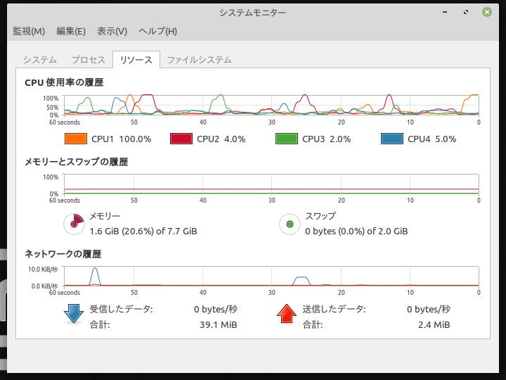 Inkscape が固まっているときのシステムモニターの画面